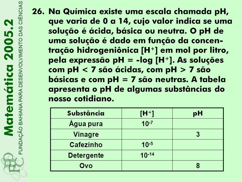 Na Química existe uma escala chamada pH, que varia de 0 a 14, cujo valor indica se uma solução é ácida, básica ou neutra. O pH de uma solução é dado em função da concen-tração hidrogeniônica [H+] em mol por litro, pela expressão pH = -log [H+]. As soluções com pH < 7 são ácidas, com pH > 7 são básicas e com pH = 7 são neutras. A tabela apresenta o pH de algumas substâncias do nosso cotidiano.